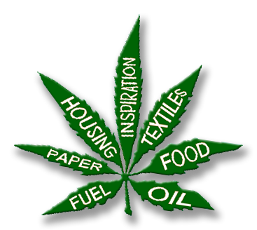 how to make hemp fuel