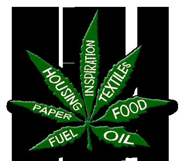 Hemp Biofuel