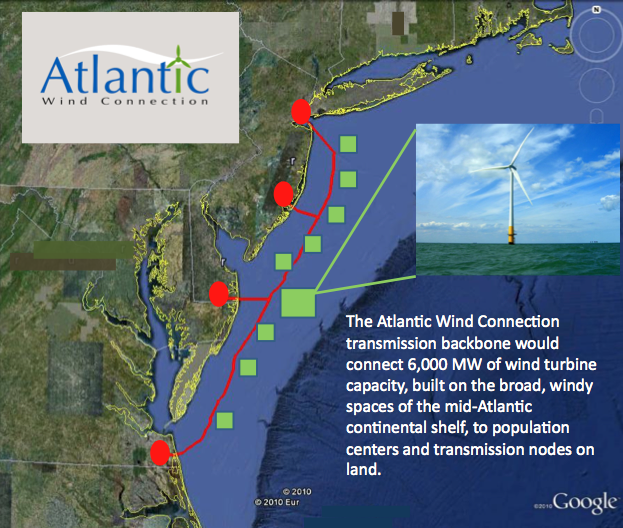 Wind Energy Offshore Atlantic Wind Connection