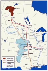keystone pipeline aquifer